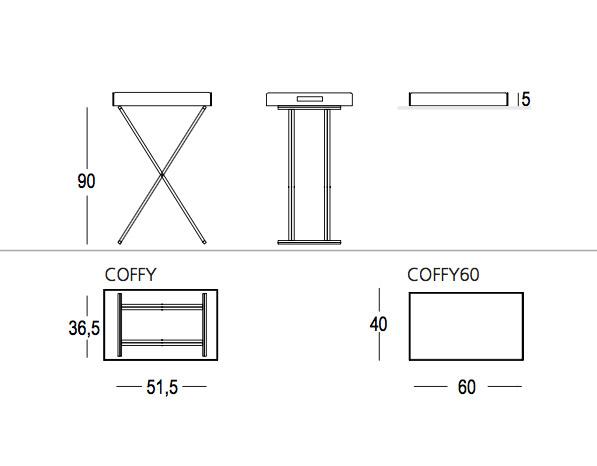 coffy-schema